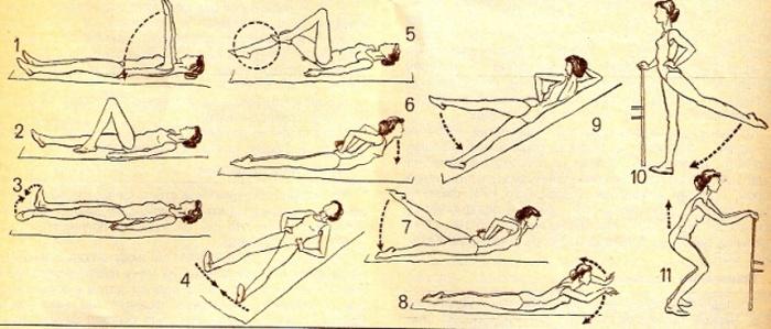 Упражнения для тазобедренного сустава при артрозе: лучшие комплексы