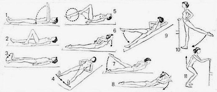 Гимнастика при артрозе коленного сустава видео джамалдинов ортез на голеностопный сустав усиленный пластинами с подушкой tan-201g