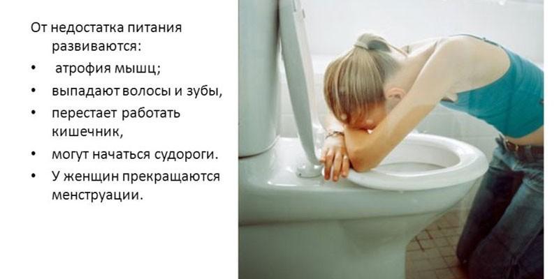 Последствия анорексии и женщина над унитазом