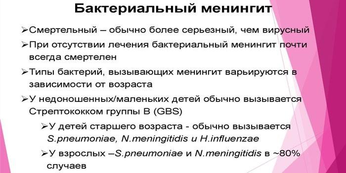 Виды бактериального менингита