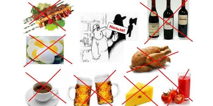 Запрещенные продукты на диете