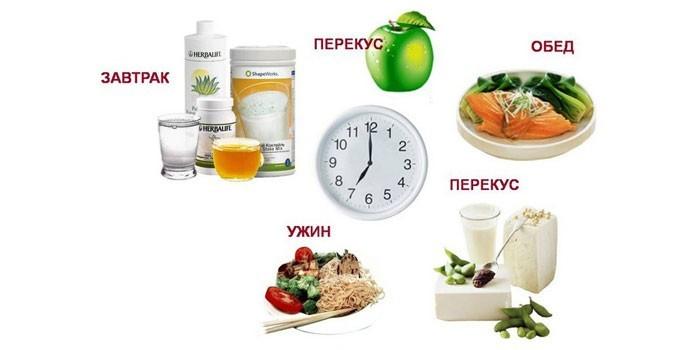 Примерное меню на день при гепатита В
