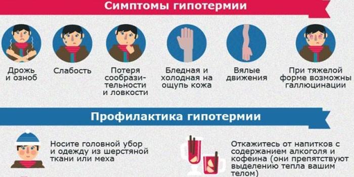 Симптомы и профилактика гипотермии
