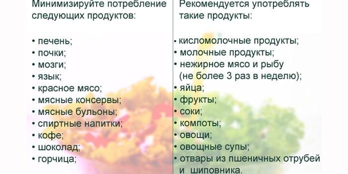 Запрещенные и рекомендуемые продукты при гиперурикемии