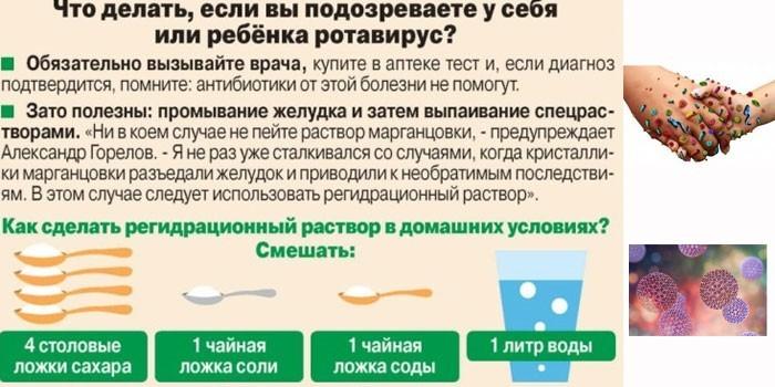 Действия при подозрении на ротавирус