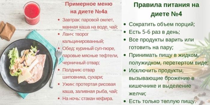 Правила питания и примерное меню