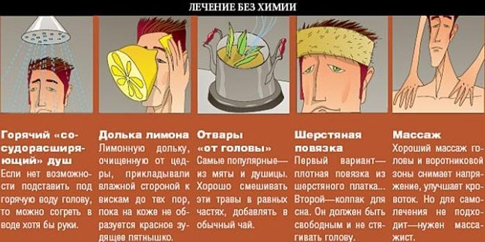Методы лечения болевого синдрома