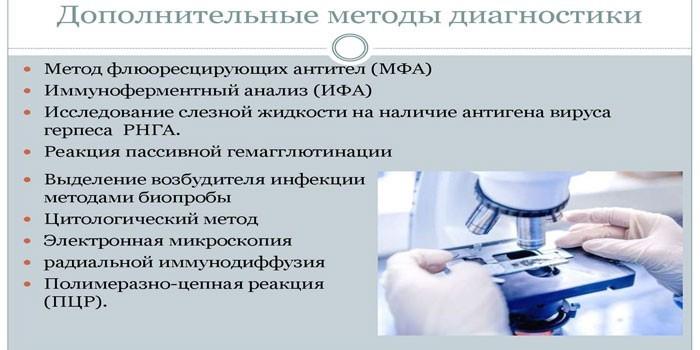 Дополнительные методы диагностики