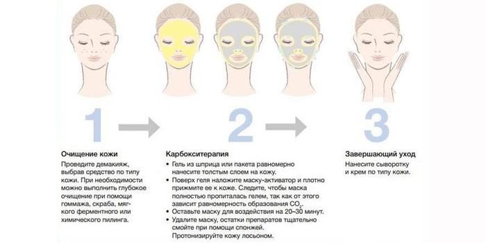 Пошаговая инструкция использования геля и маски-аппликатора