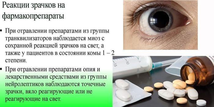 Реакция на медикаменты