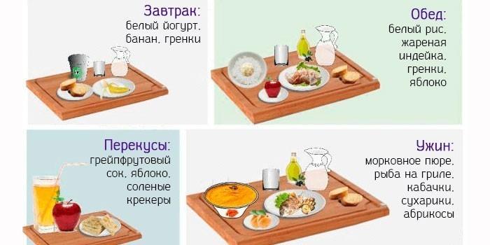 Примерное диетическое меню