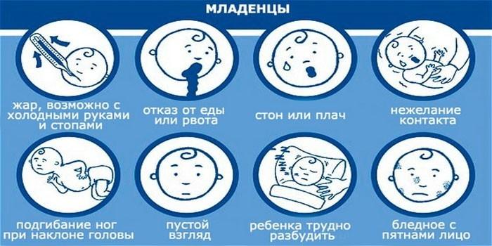 Симптомы заболевания у младенца