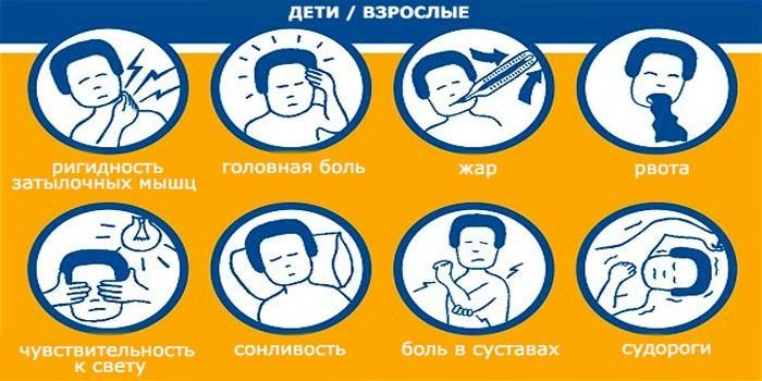 Проявления заболевания у детей и взрослых
