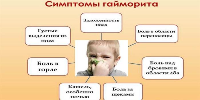 Симптоматика заболевания у детей