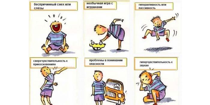 Поведения ребенка-аутиста