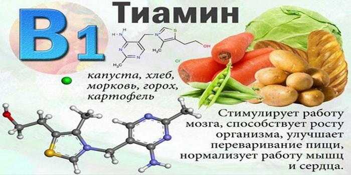 Польза витамина B1