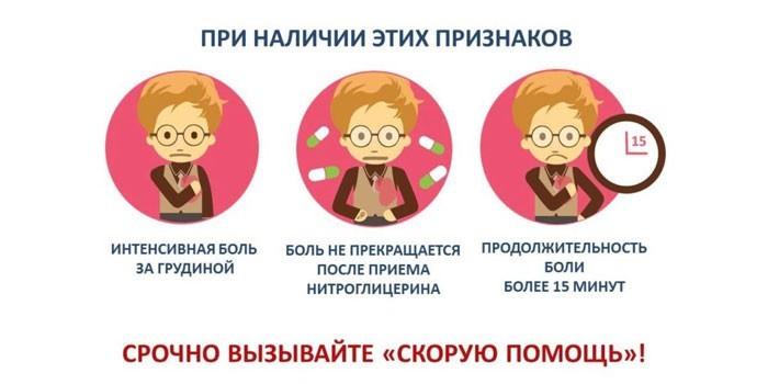 Признаки сердечного приступа