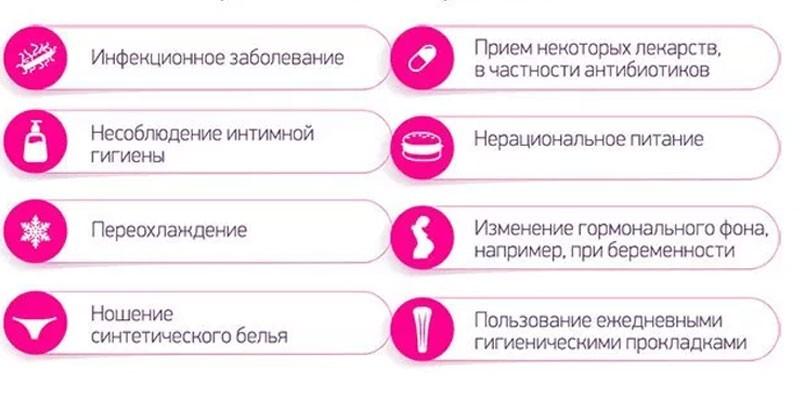 Причины кандидоза у женщин