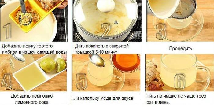 Рецепт имбирного напитка