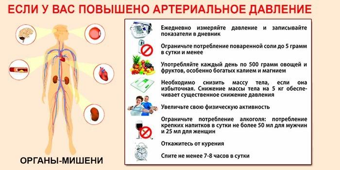 Рекомендации по лечению и контролю