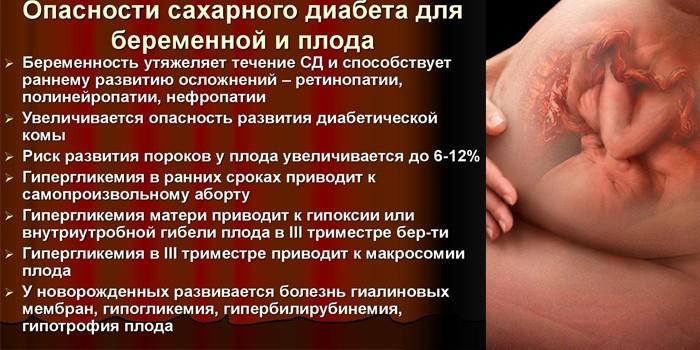 Опасности диабета при беременности
