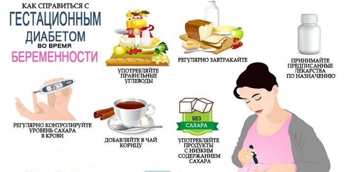 Как справиться с гестационным диабетом