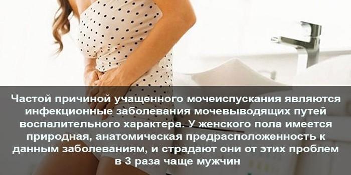 Учащенное мочеиспускание у женщин