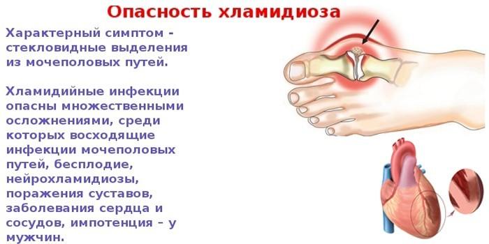 Опасность инфекции