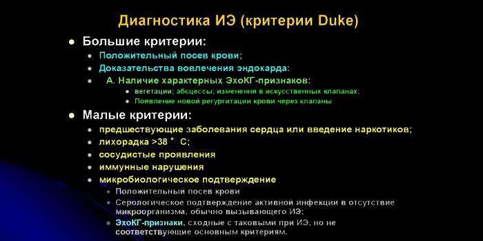 Диагностика по критериям Дюке