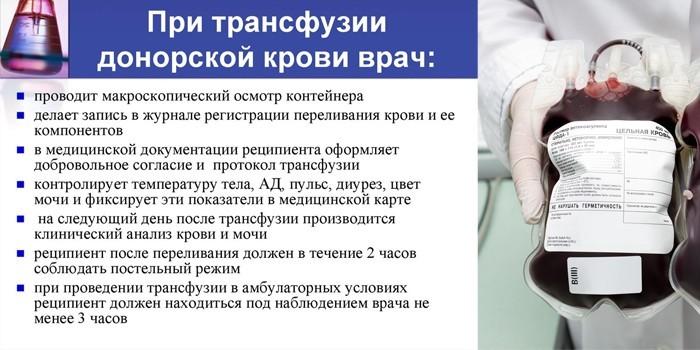 Врачебные действия при гемотрансфузии