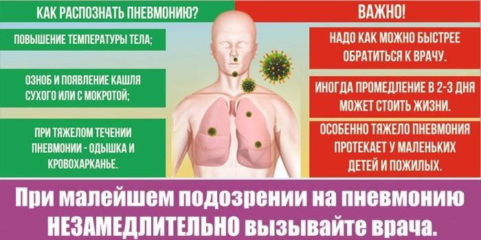 Как распознать болезнь