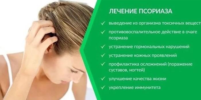 Цели лечения болезни