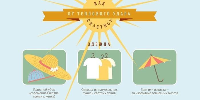 Как спастись от солнца и жары