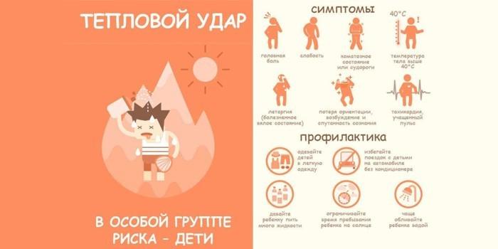 Симптомы и профилактика