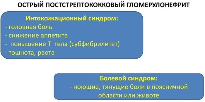 Постстрептококковый гломерулонефрит
