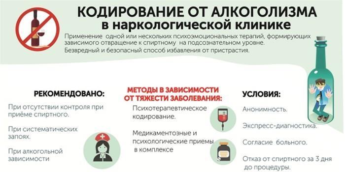 Методы терапии в клиниках