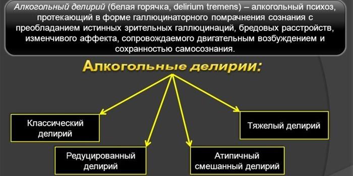 Классификация делириев
