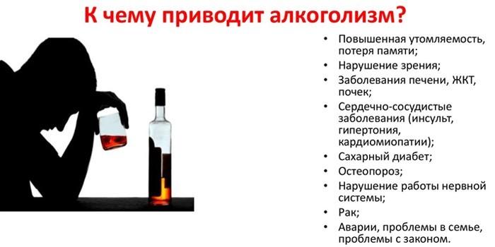 Последствия злоупотребления спиртным