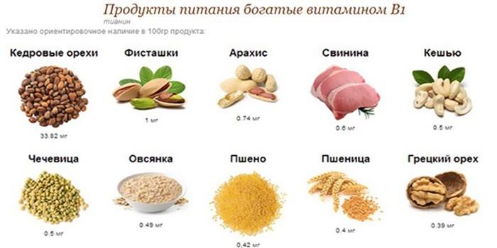 Богатые витамином В1 продукты питания