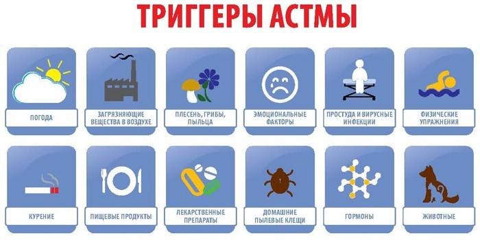 Триггеры болезни