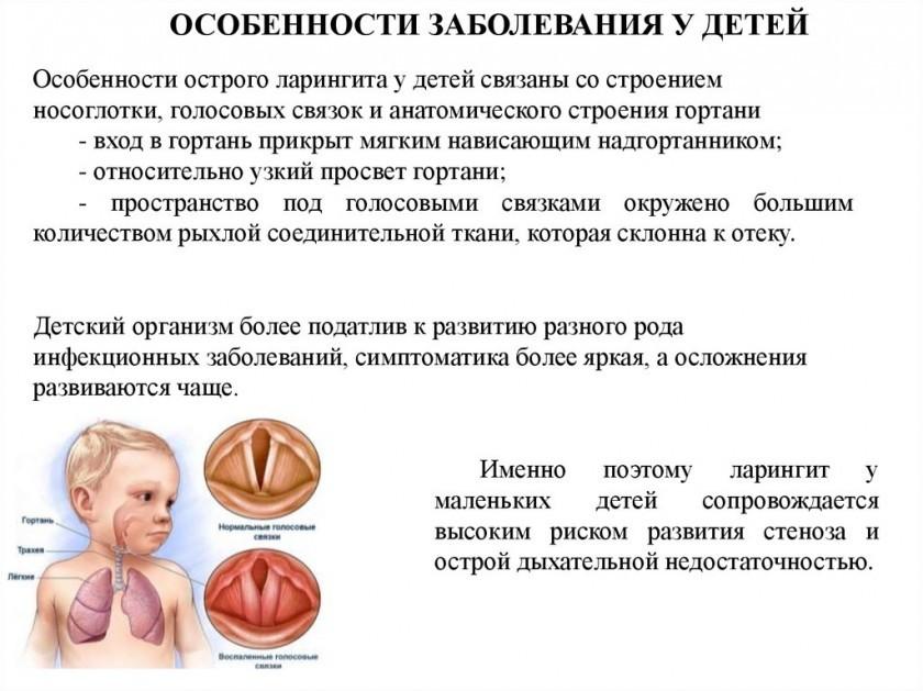 Осложнения ларингита у детей