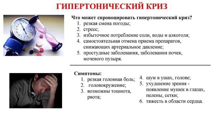 Причины и симптомы гипертонического криза