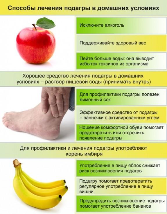 Продукты для лечения подагры
