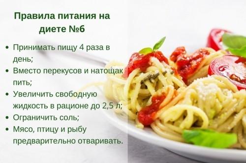 Правила питания на диете №6