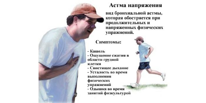 Симптомы астмы напряжения