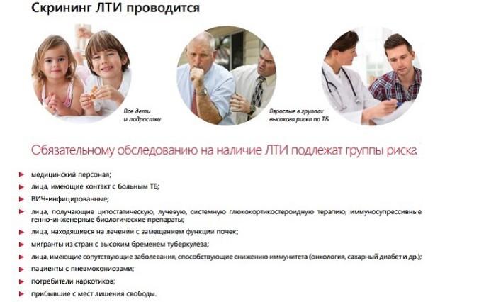 Показания к сдаче теста на туберкулез