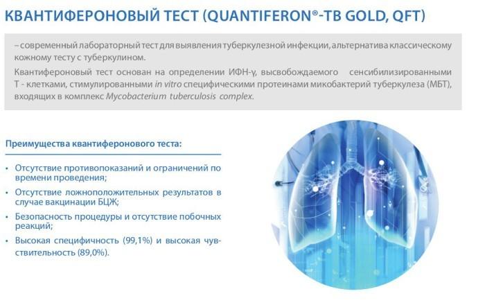 Преимущества квантиферонового теста