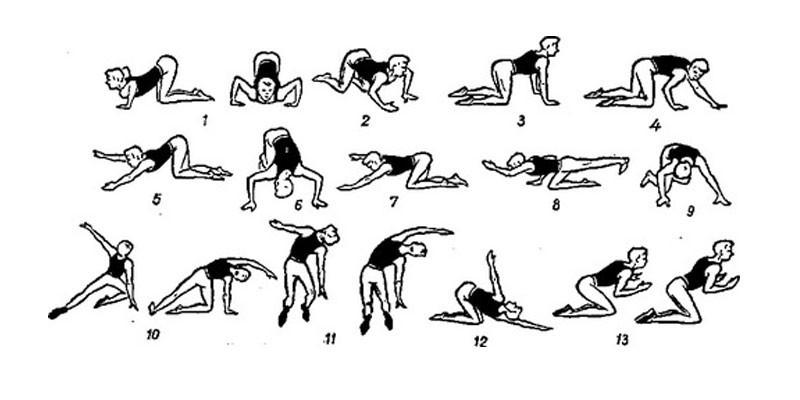 Лечебная физкультура при кифозе