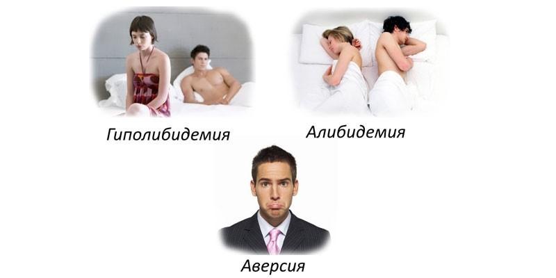 Медикаментозное устранение сексуального возбуждения