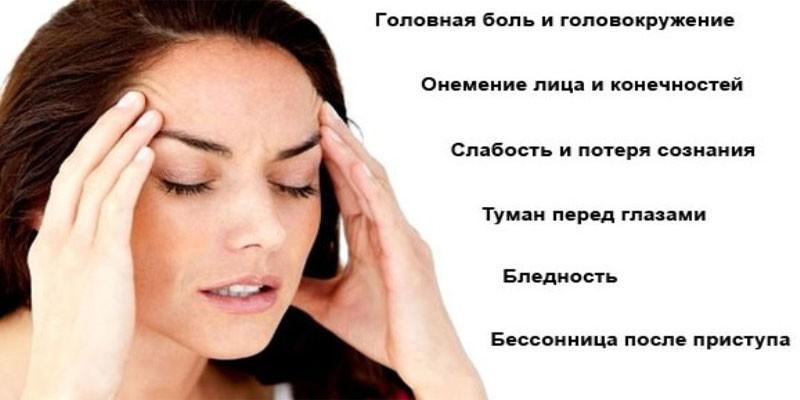 Спазм сосудов головного мозга: симптомы и как быстро снять спазм